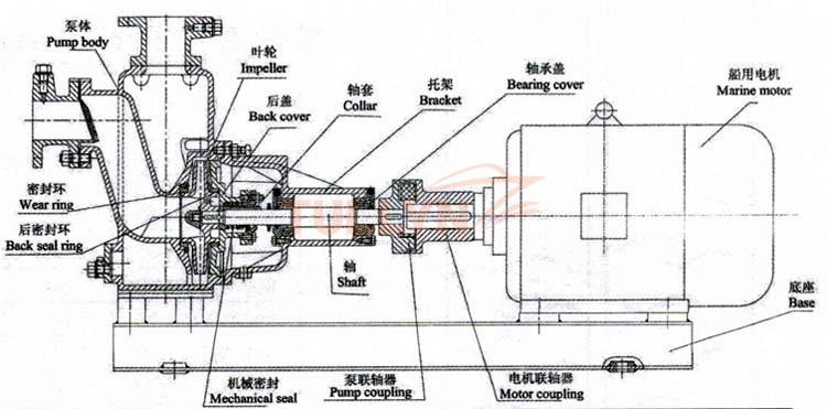 centrifugal pump cutaway diagram